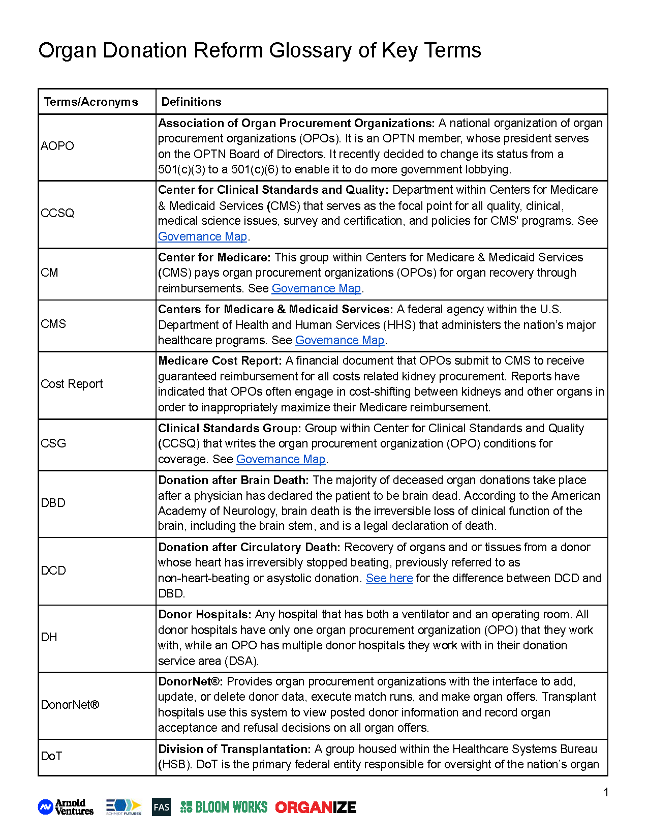 Thumbnail of Appendix C — Glossary of Terms